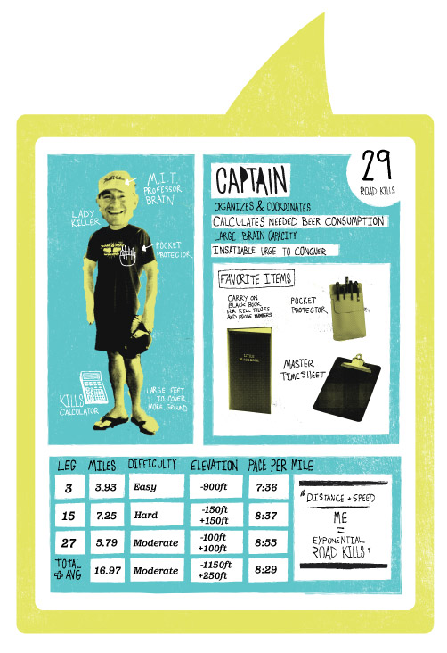 Hood To Coast Character Card. Captain.